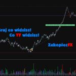Trading - Projekt Zakopca nr1