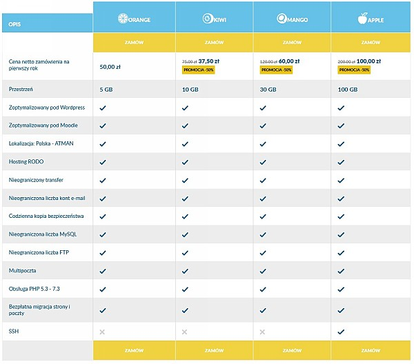 LH -pakiety hostingowe pod WordPress